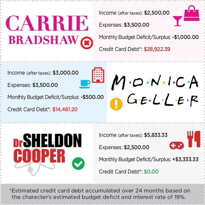 sitcom characters debt