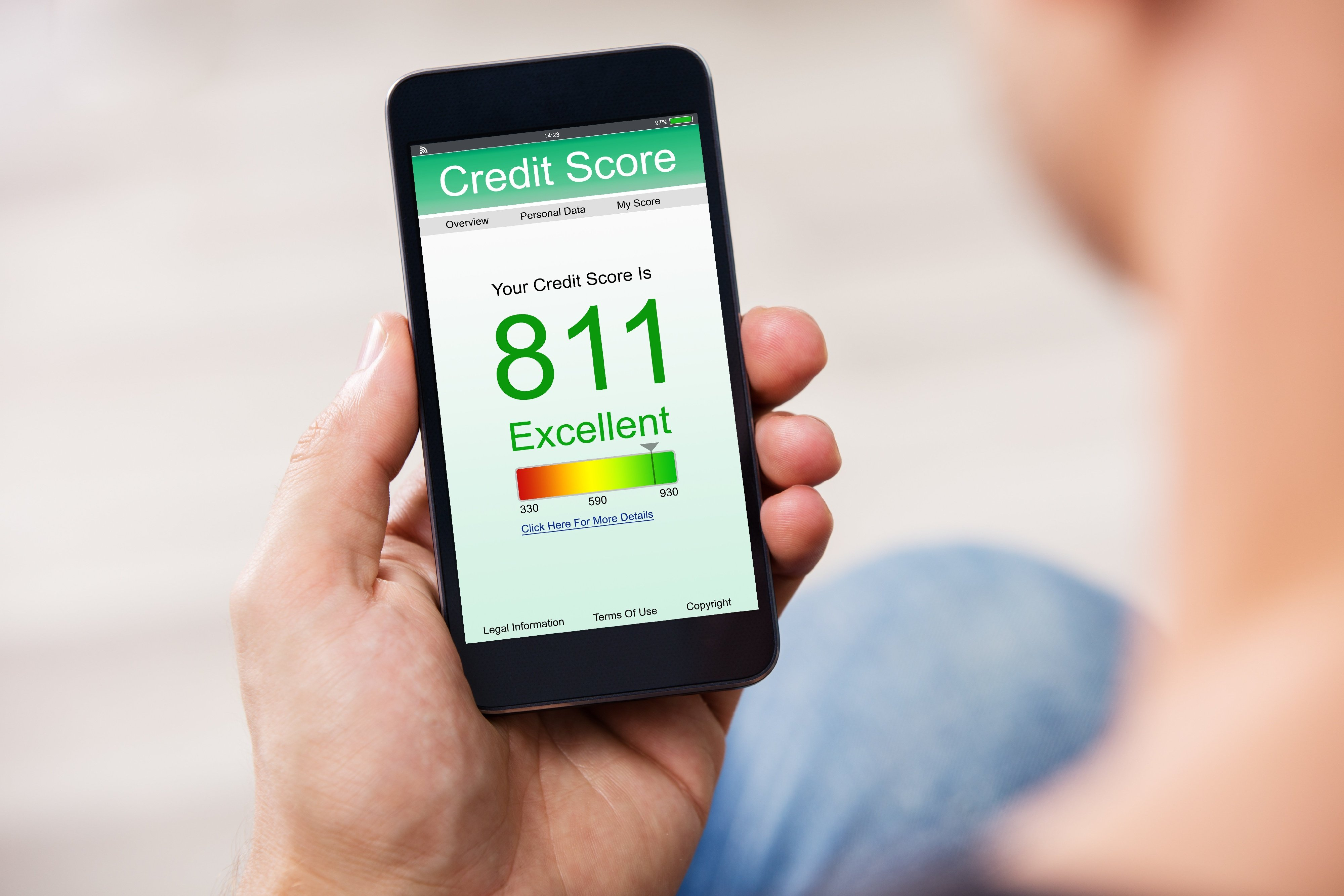 How to Understand Canadian Credit Scores
